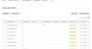 Agrobiznes dispune de o bază de date cu adrese de email de la peste 1600 de persoane din domeniu
