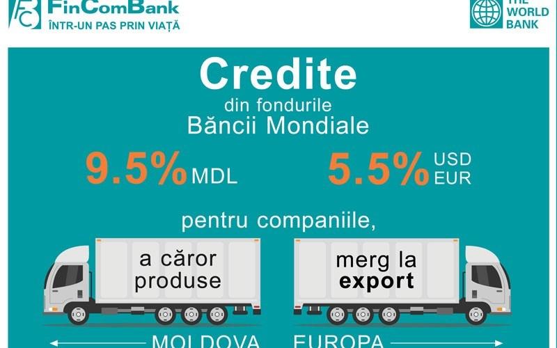FinComBank oferă credite din fondurile Băncii Mondiale la numai 9,5% în MDL